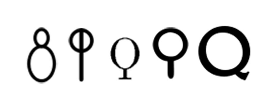Proto-semitisches Qoph-Symbol - Phönizisches Qoph - Frühgriechisches Qoppa - Etruskisches Q - Lateinisches Q @ CC-Lizenz