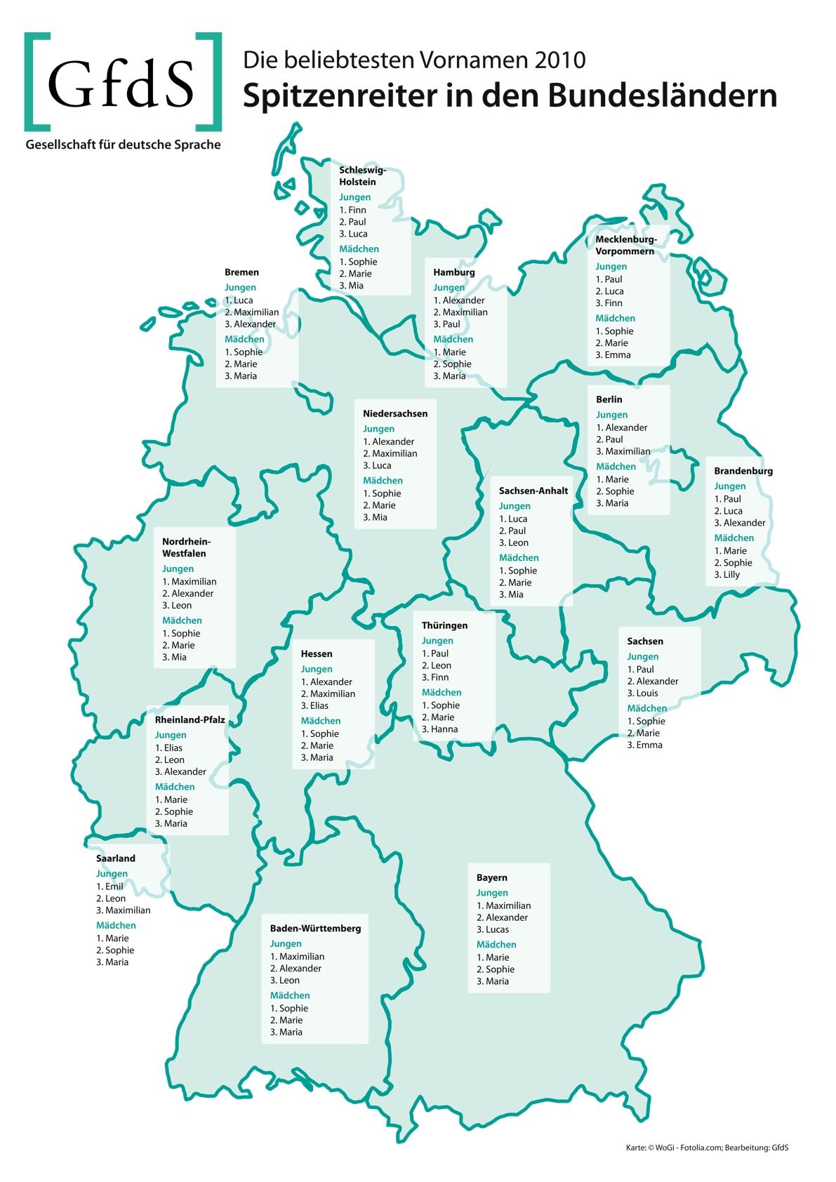 VN 2010: Bundesländer im Vergleich