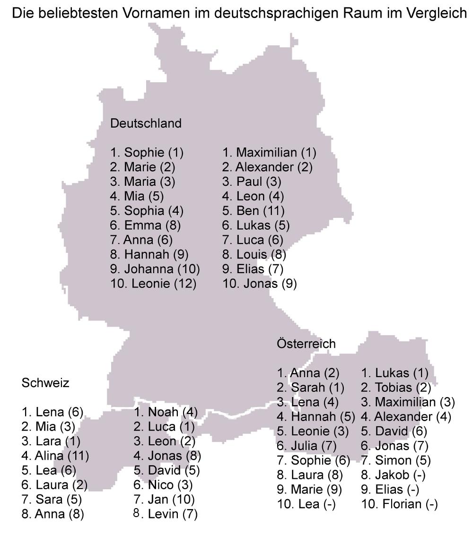 VN 2011: Deutschsprachige Länder im Vergleich