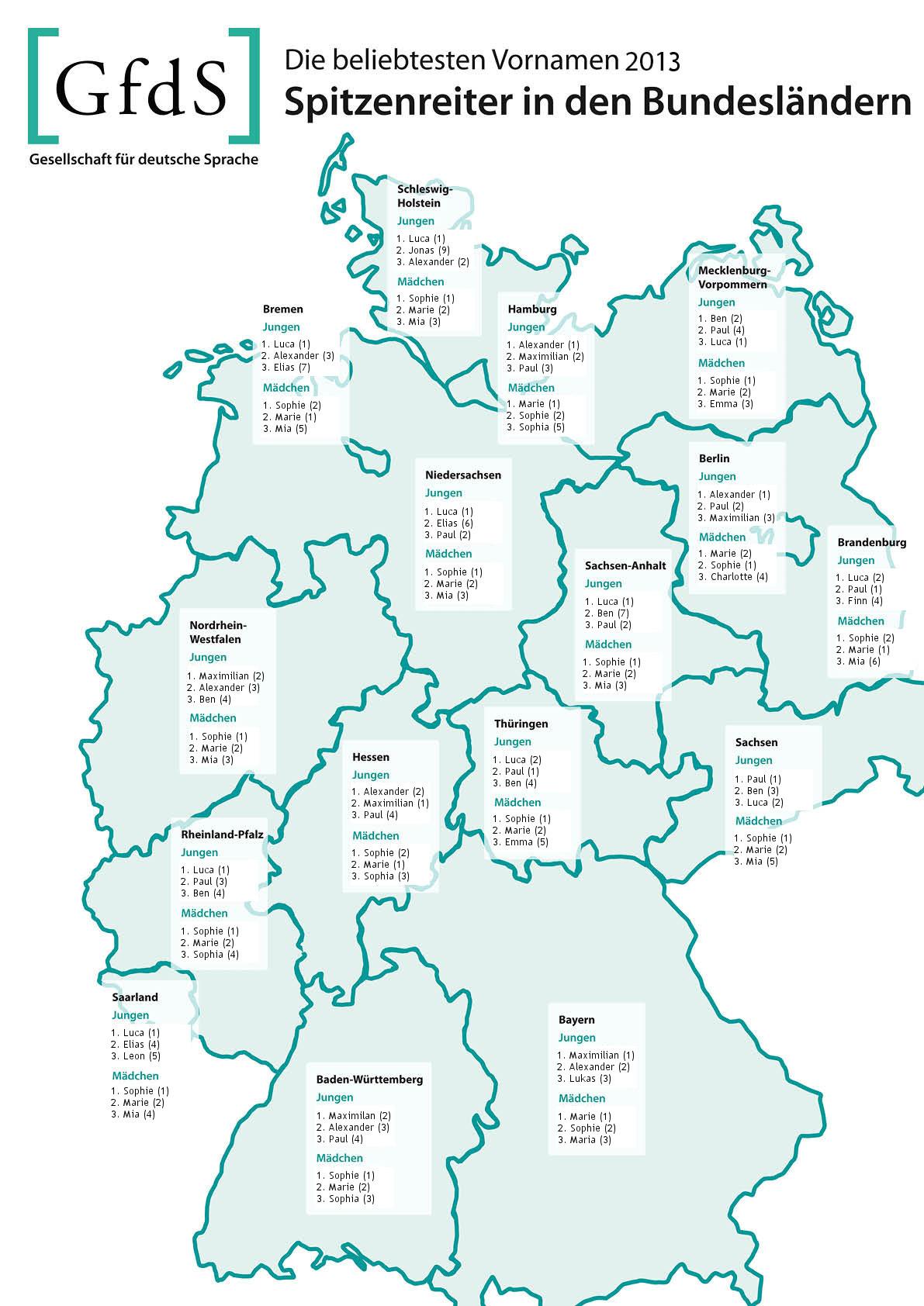 Beliebteste VN in den Bundesländern 2013; Grafik: WoGi - Fotolia.com; Bearbeitung: GfdS