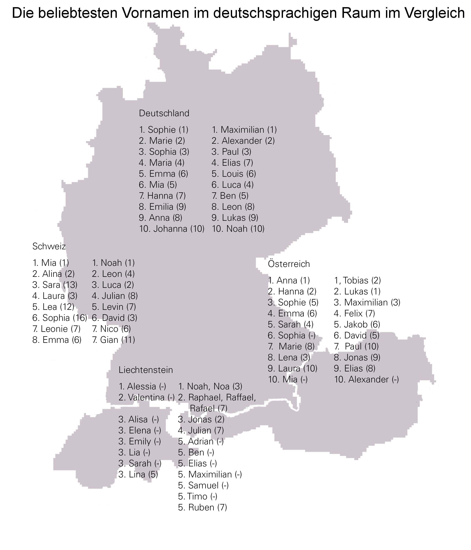 Vornamenauswertung 2014: Deutschsprachige Länder im Vergleich