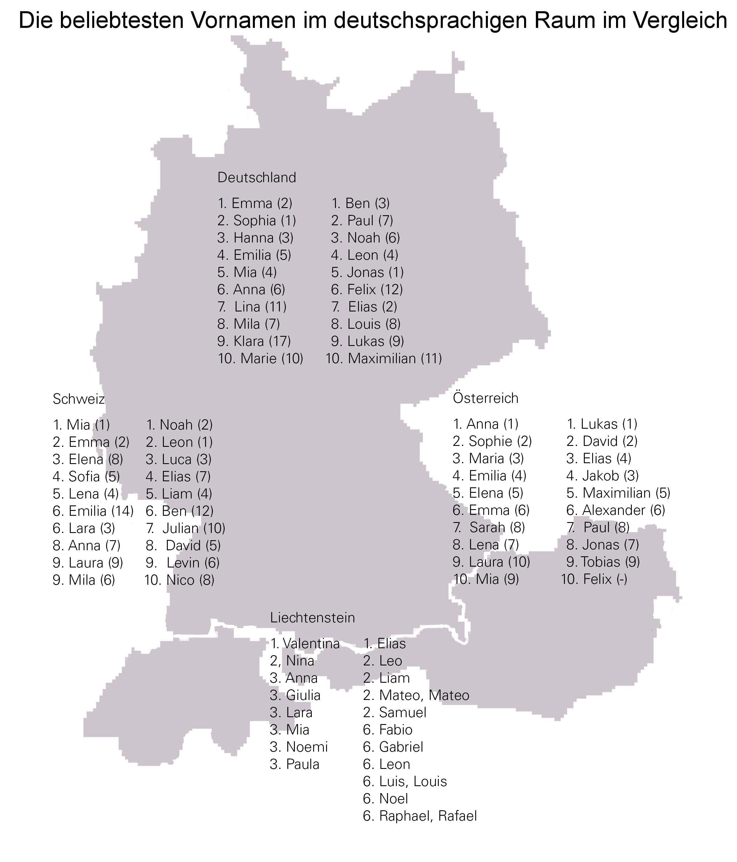 Altdeutsche namen mädchen